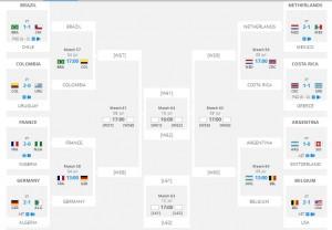 SP osmofinale