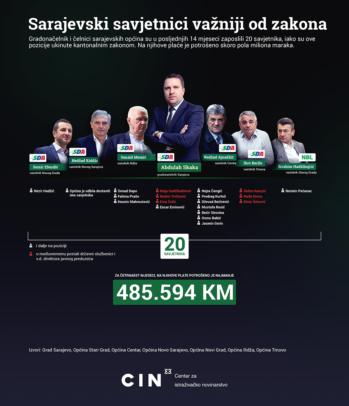 Sarajevski savjetnici važniji od zakona