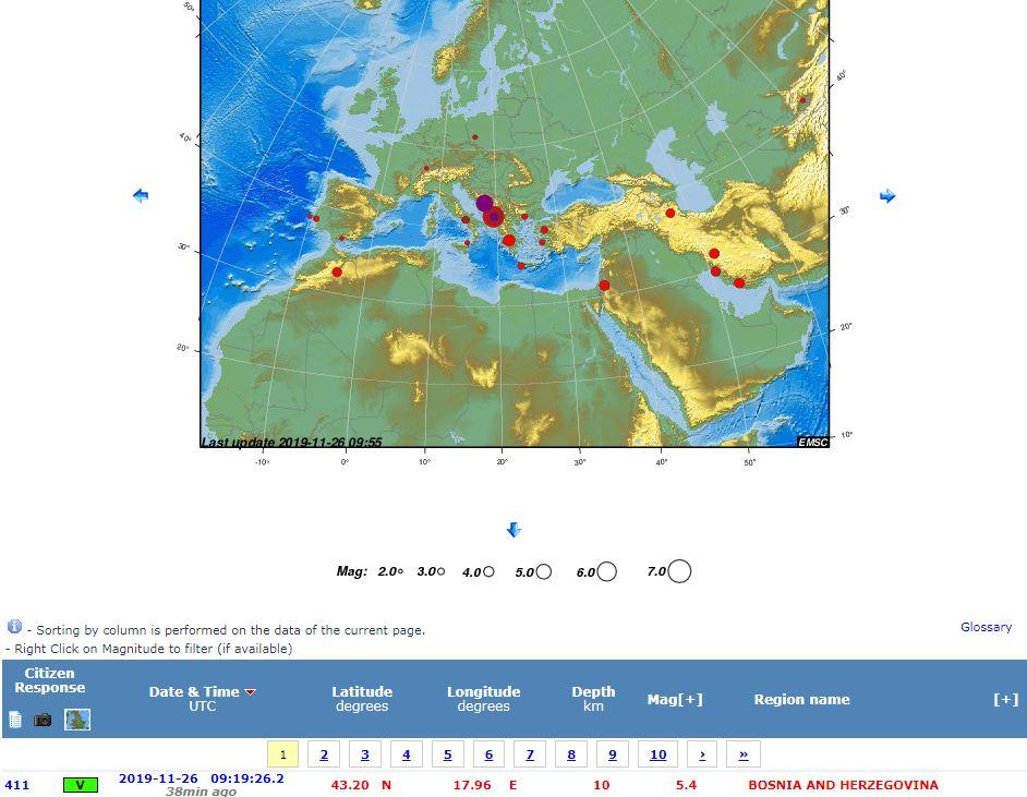 Zemljotres, Nevesinje